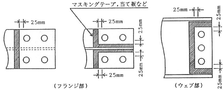 図2.縁取り