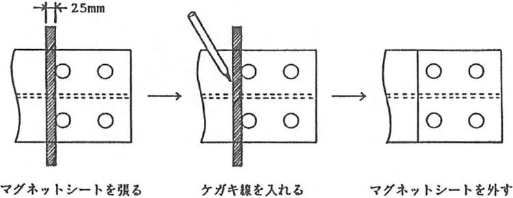 図3.縁取り